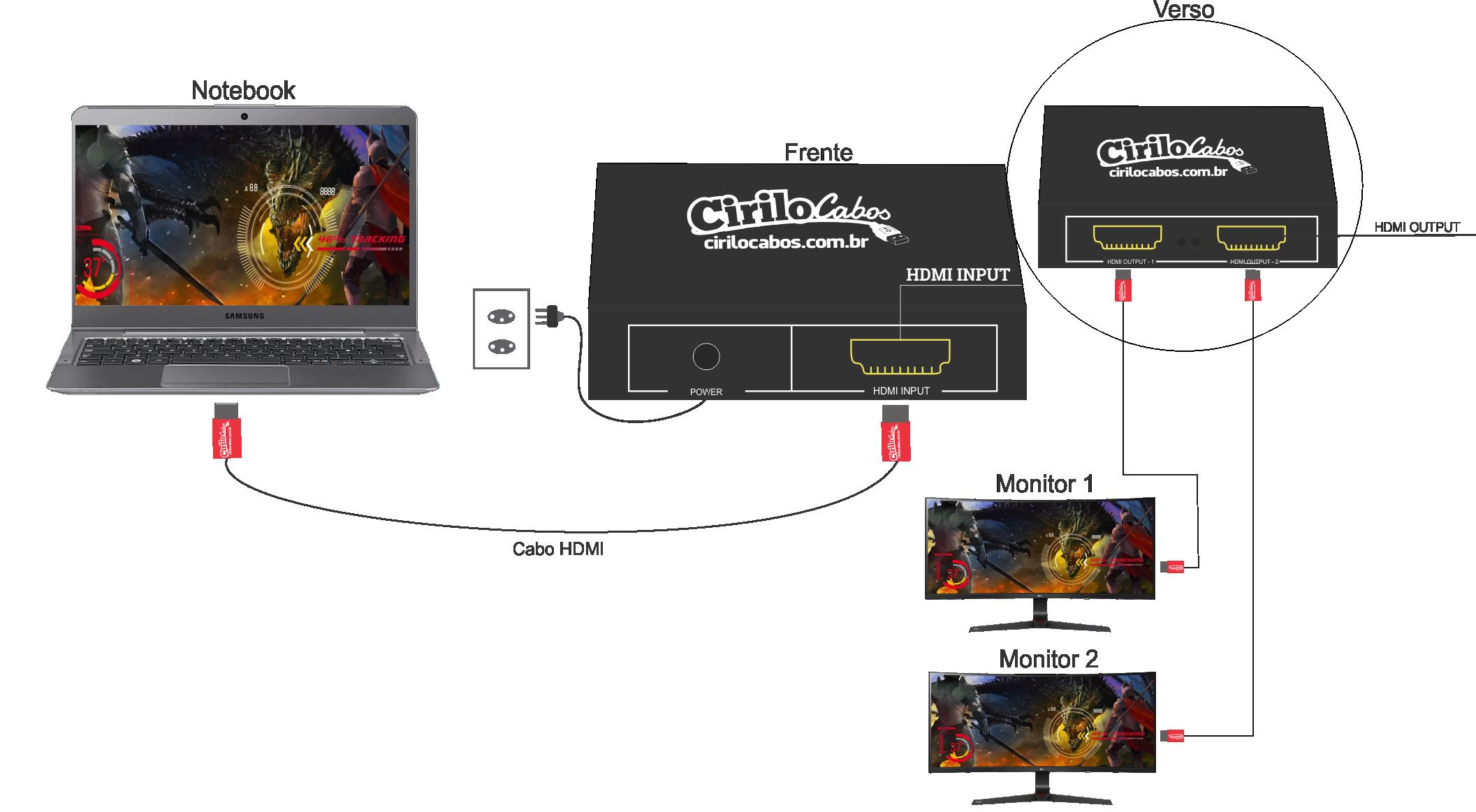 Splitter HDMI 1x2 Ultra HD 4k - Cirilo Cabos