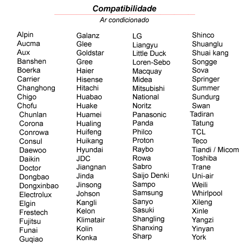 Tabela de Marcas Compatíveis Ar Condicionado