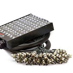 90481-90482-90483-medusa-48-vias-com-conectores-e-multicabos-cirilocabos