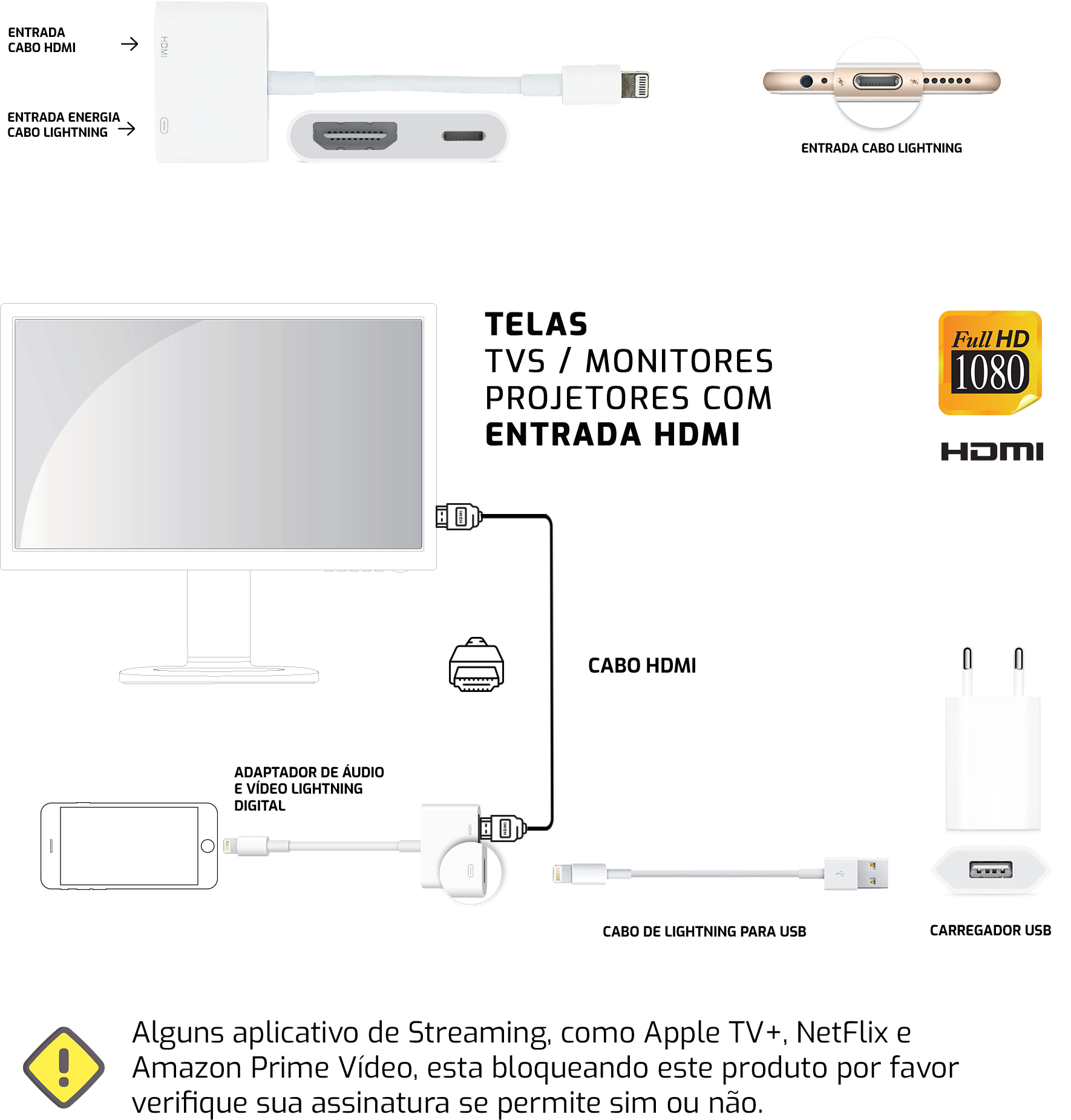 Adaptador de Áudio e Vídeo Lightning Digital para Iphone/Ipad