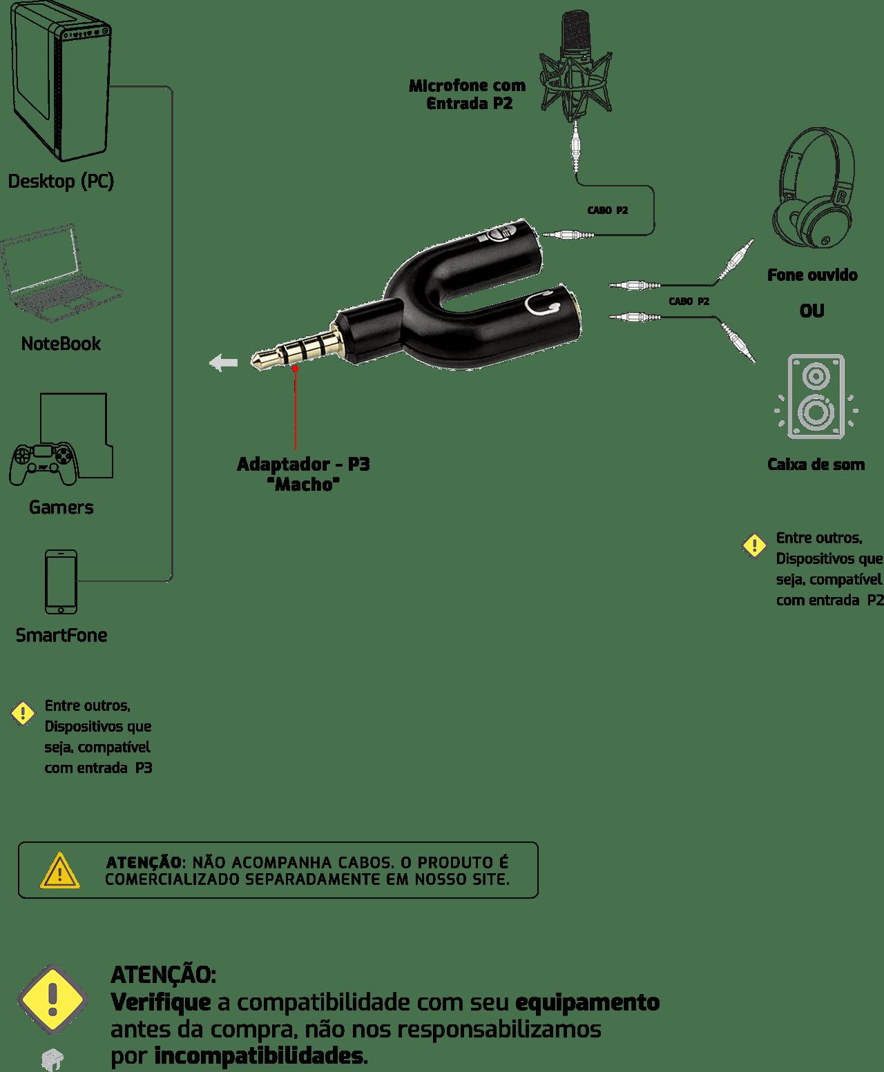 Adaptador P3 X P2 Duplo Fone - Microfone