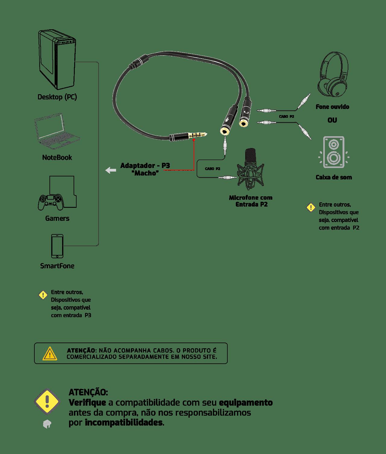Cabo Adaptador P2 para Microfone e Fone de Ouvido