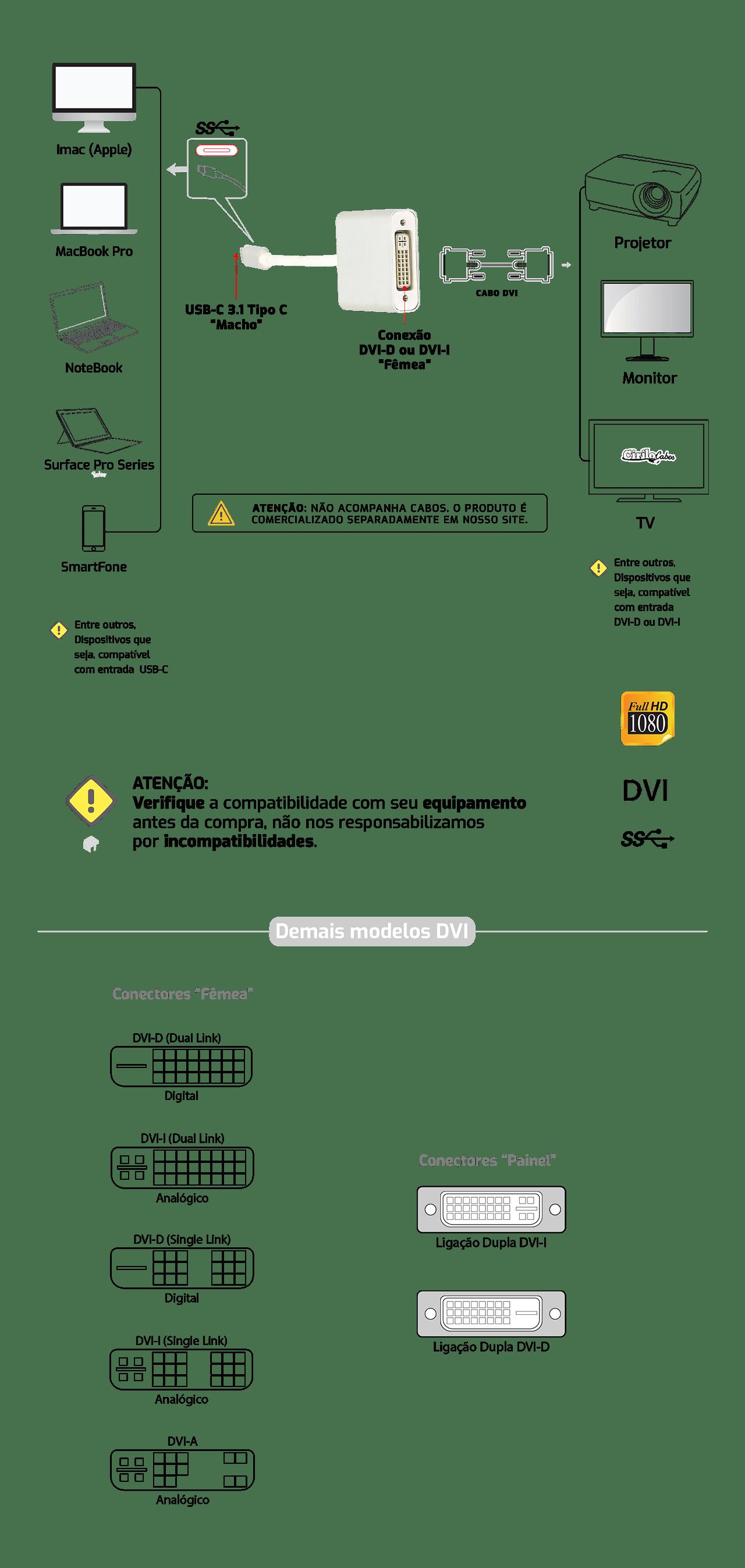 Cabo Adaptador USB-C para DVI-I e DVI-D
