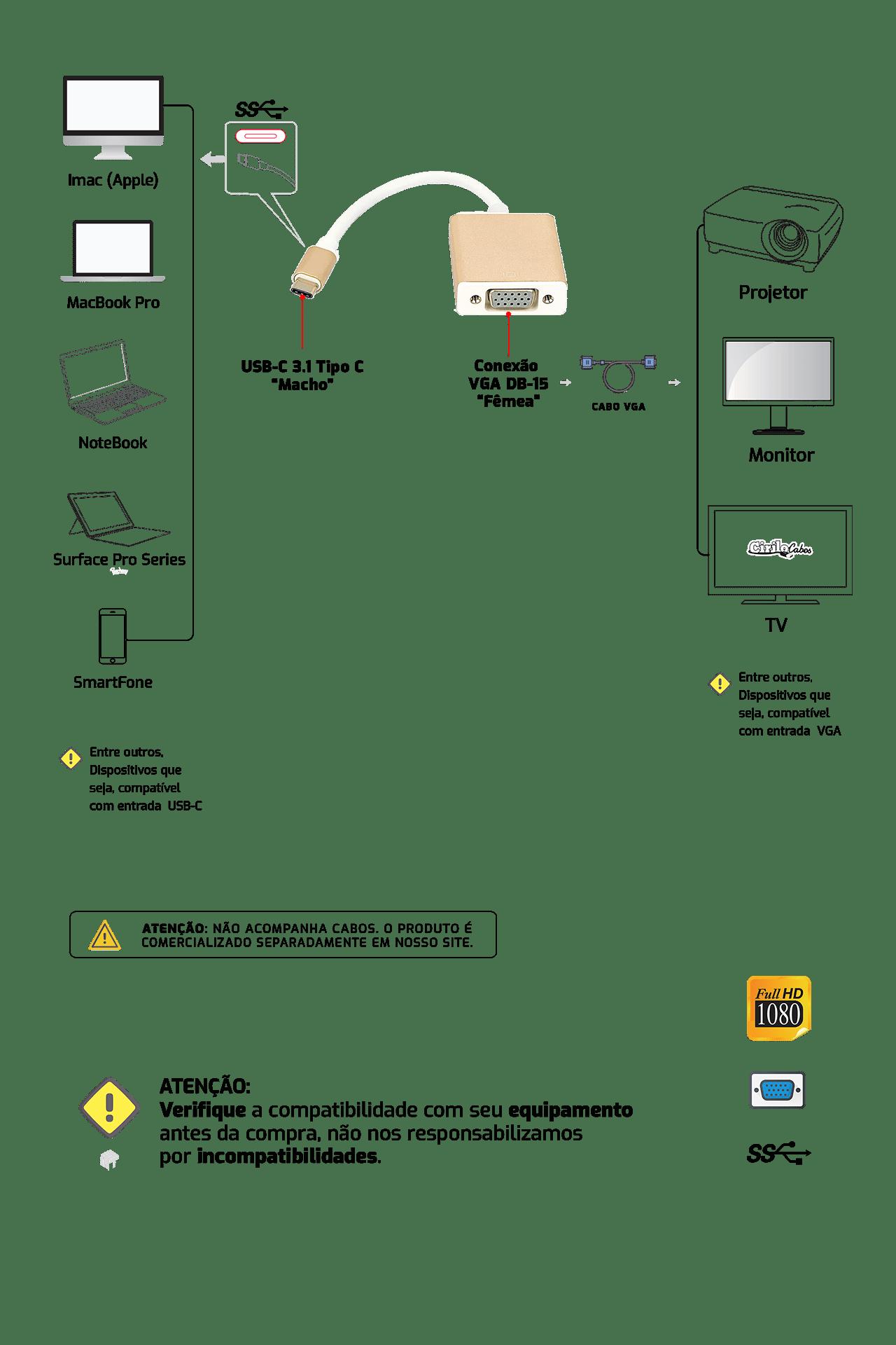 Cabo Adaptador USB Tipo c 3.1 para VGA - Macbook USB-c - 1080p