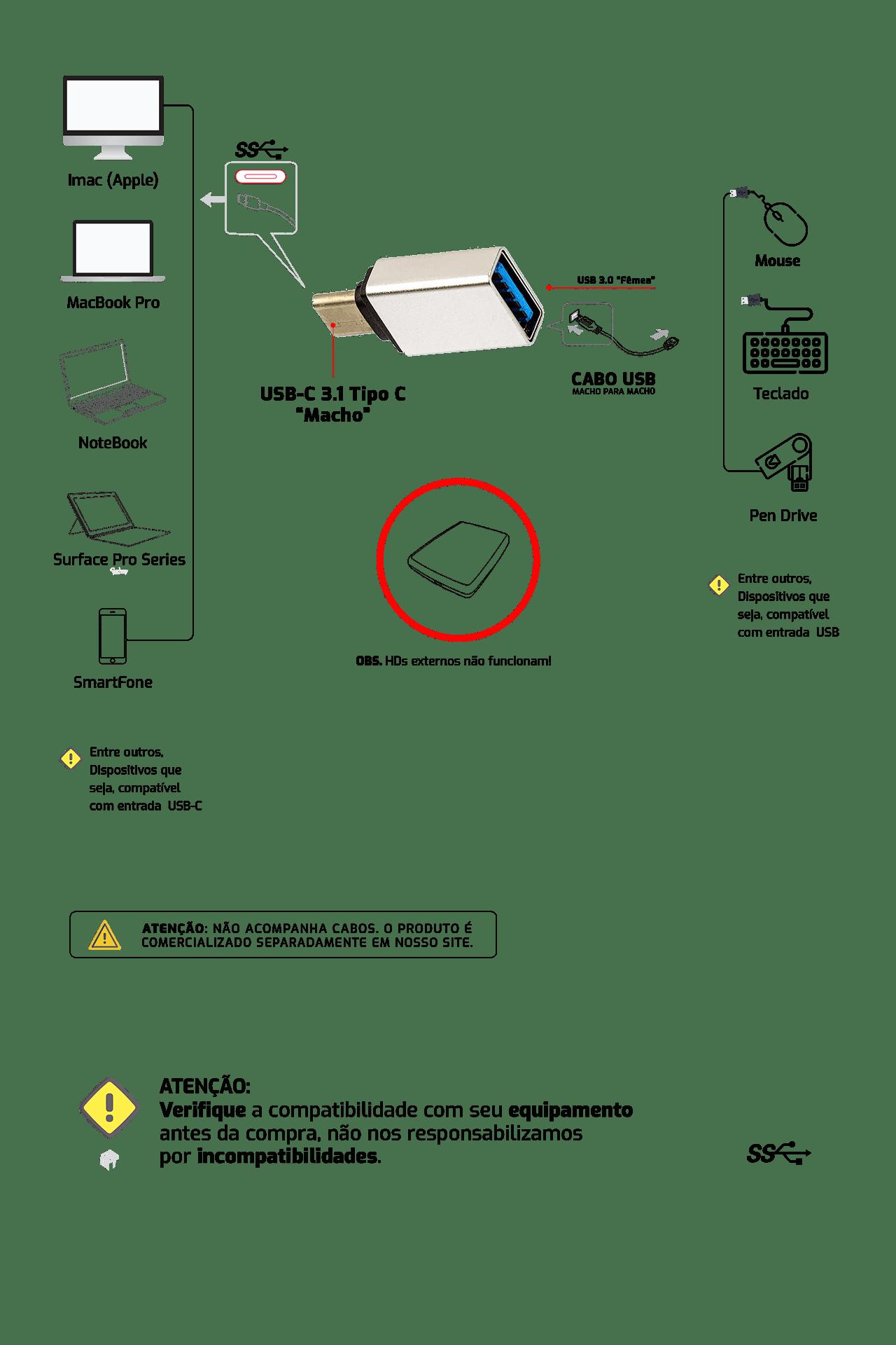 Adaptador Usb-C Usb 3.0 com Função OTG