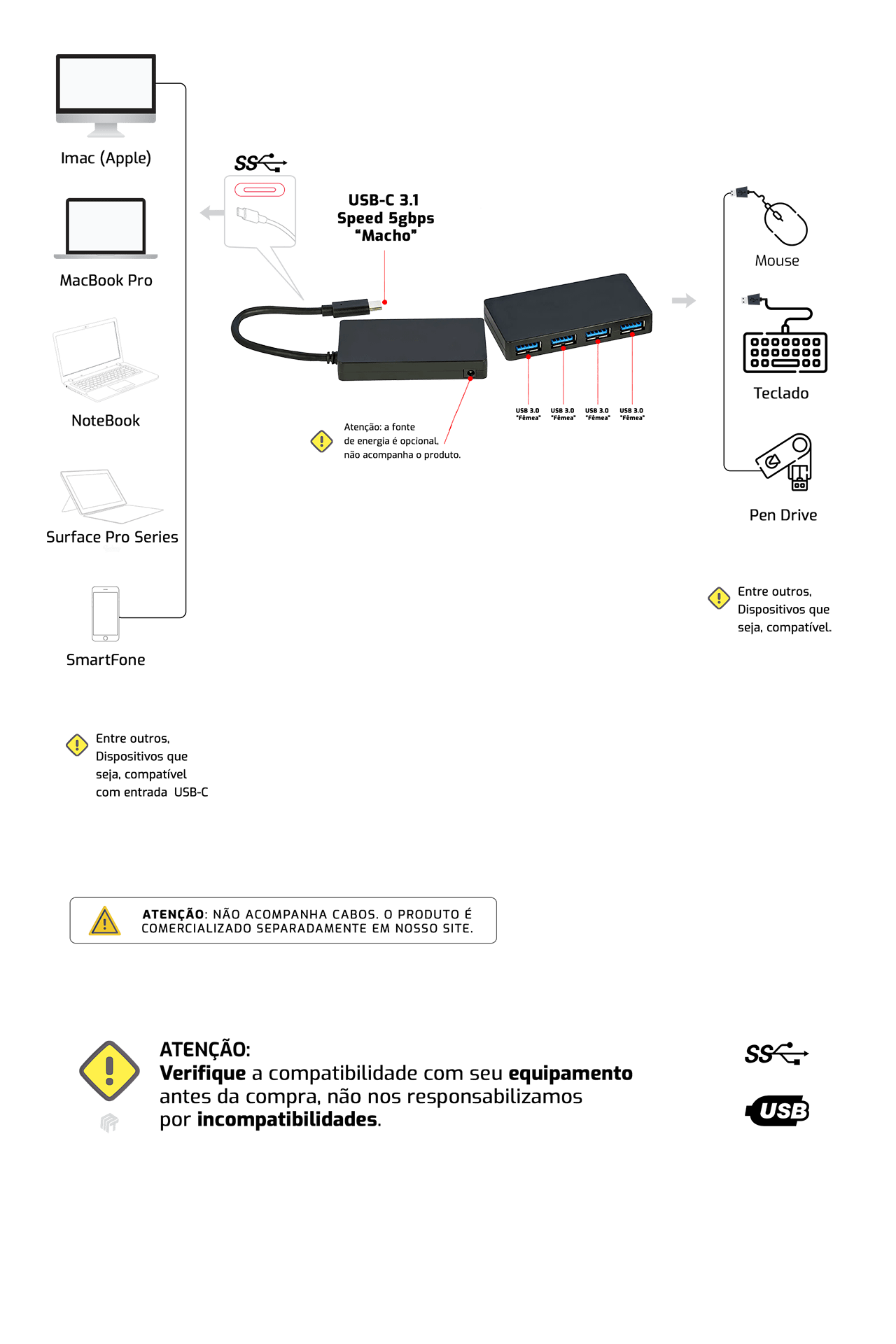 HUB Adaptador USB Tipo C 4 Portas USB 3.0 - Speed 5 Gbps
