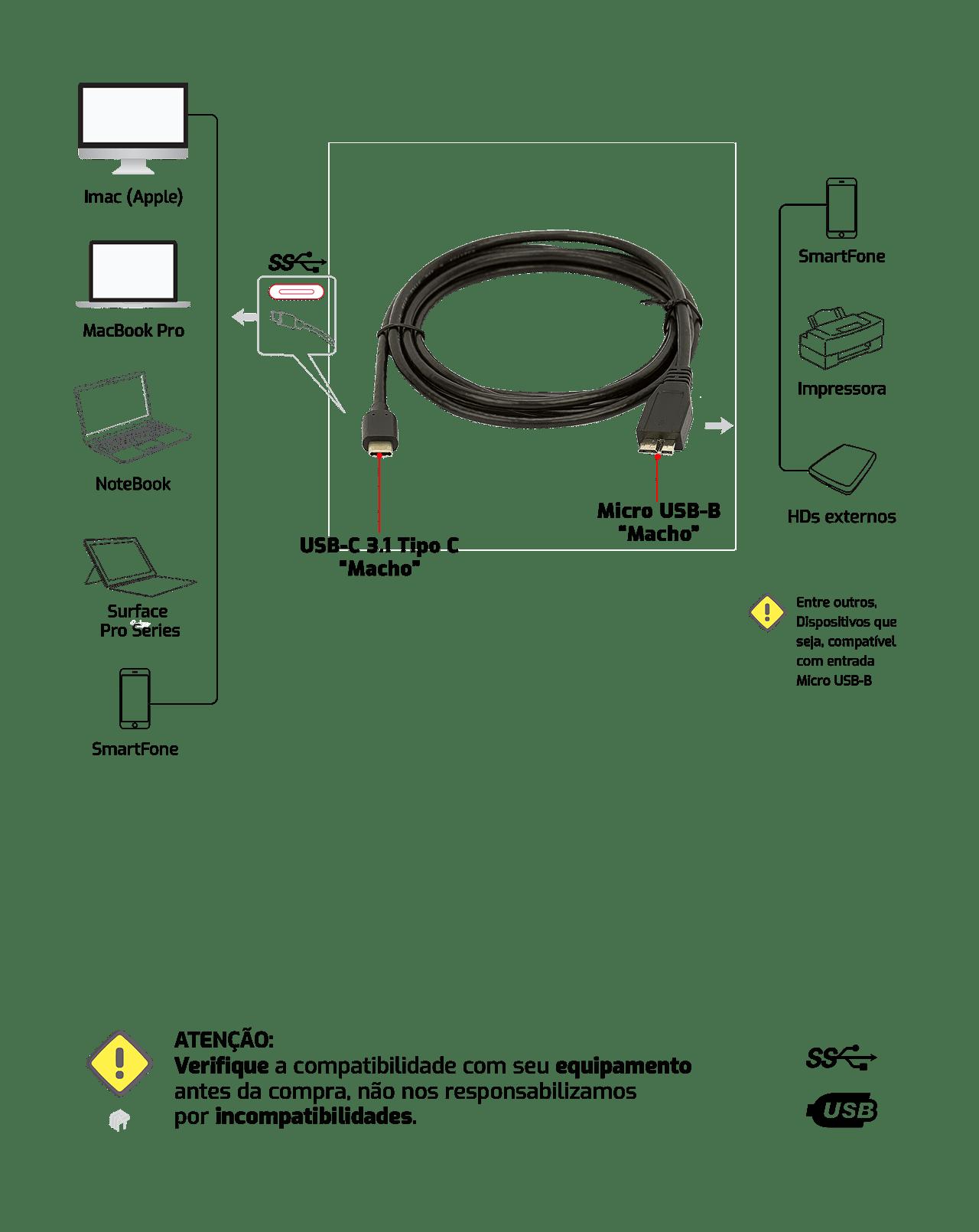 Cabos Adaptador USB-C para MicroUSB-B