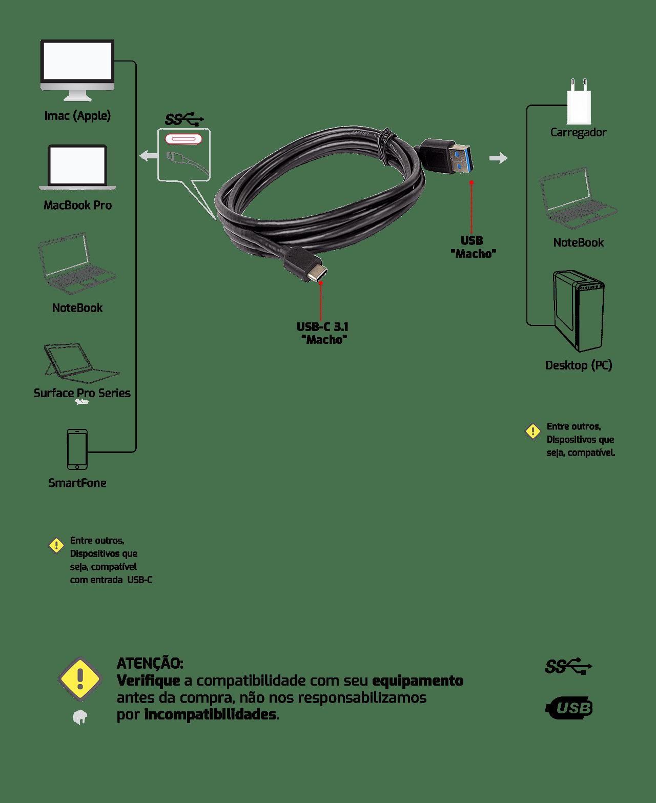 Cabos Adaptador USB-C