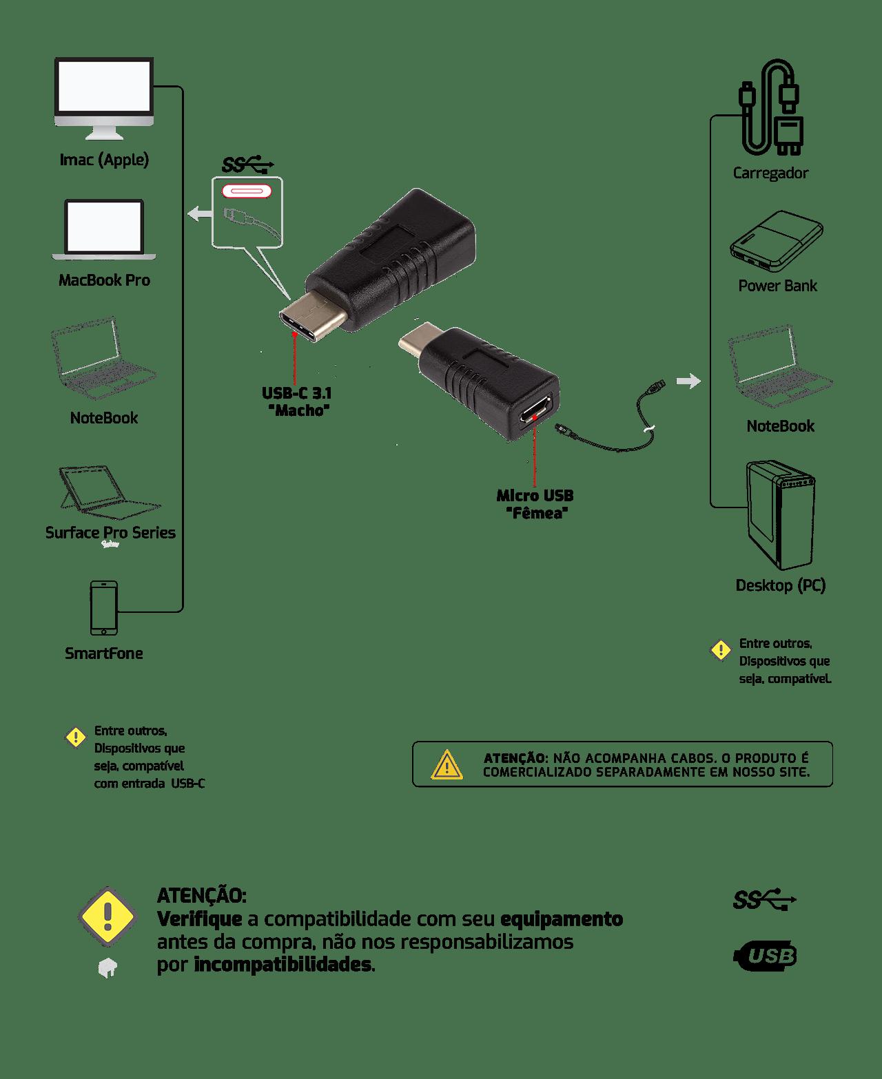 Adaptador Micro USB para USB-C com função OTG