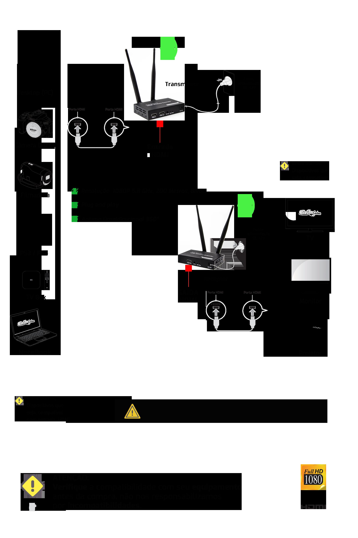 EXTENSOR ADAPTADOR HDMI SEM FIO WIRELESS - CIRILO CABOS