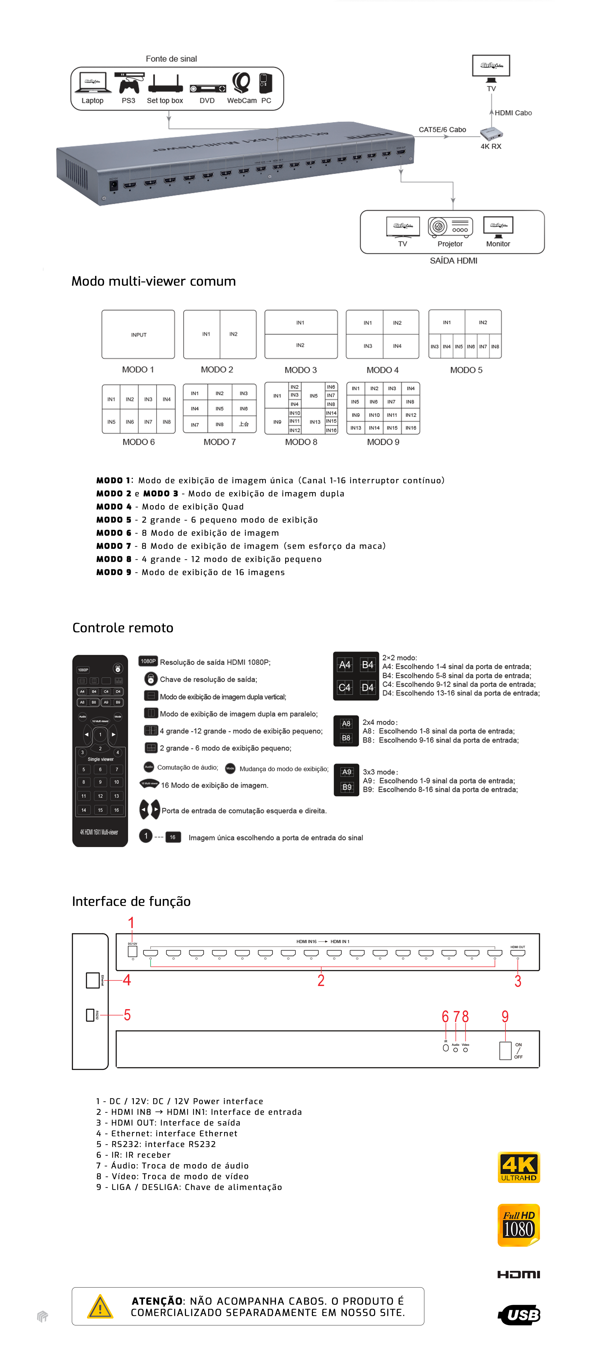 Switch Multi-Viewer 16x1 4K