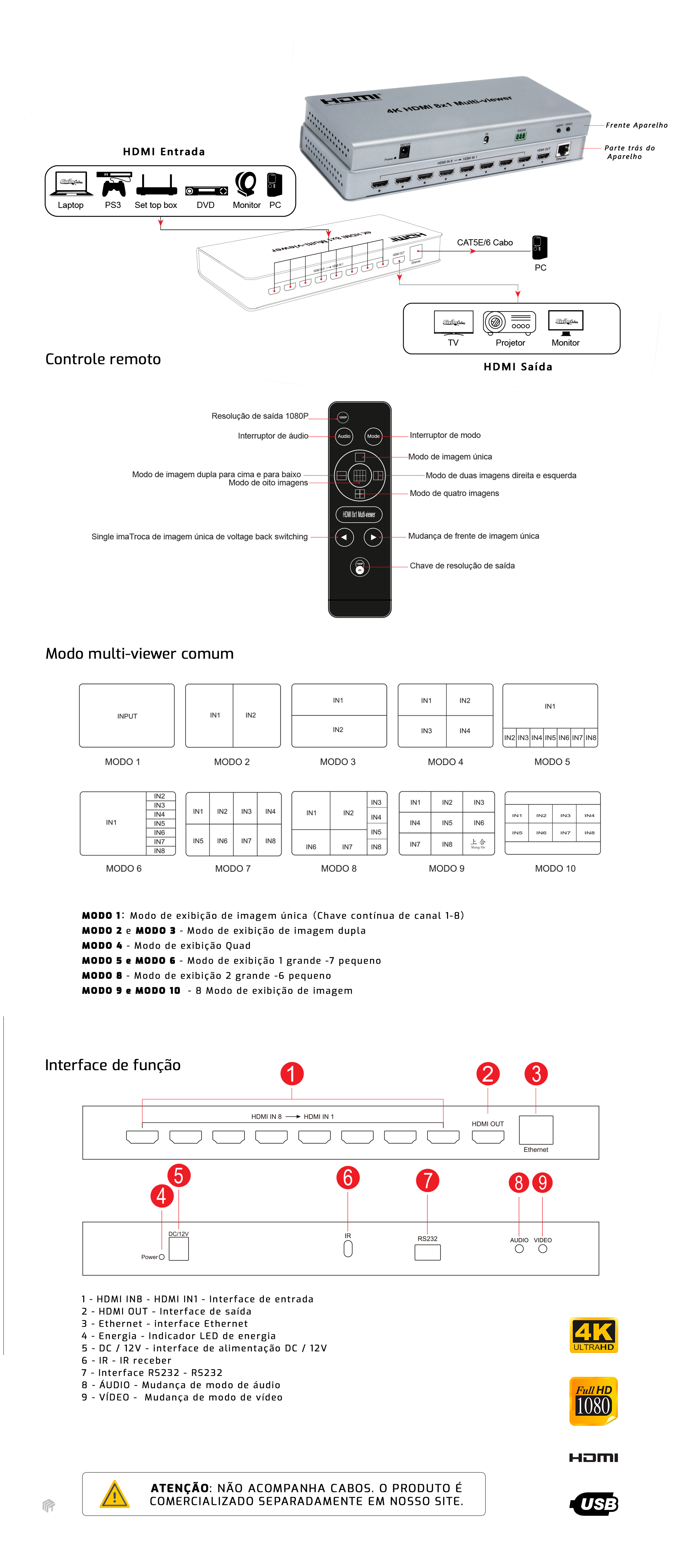 Switch Multi-Viewer 8x1 4K