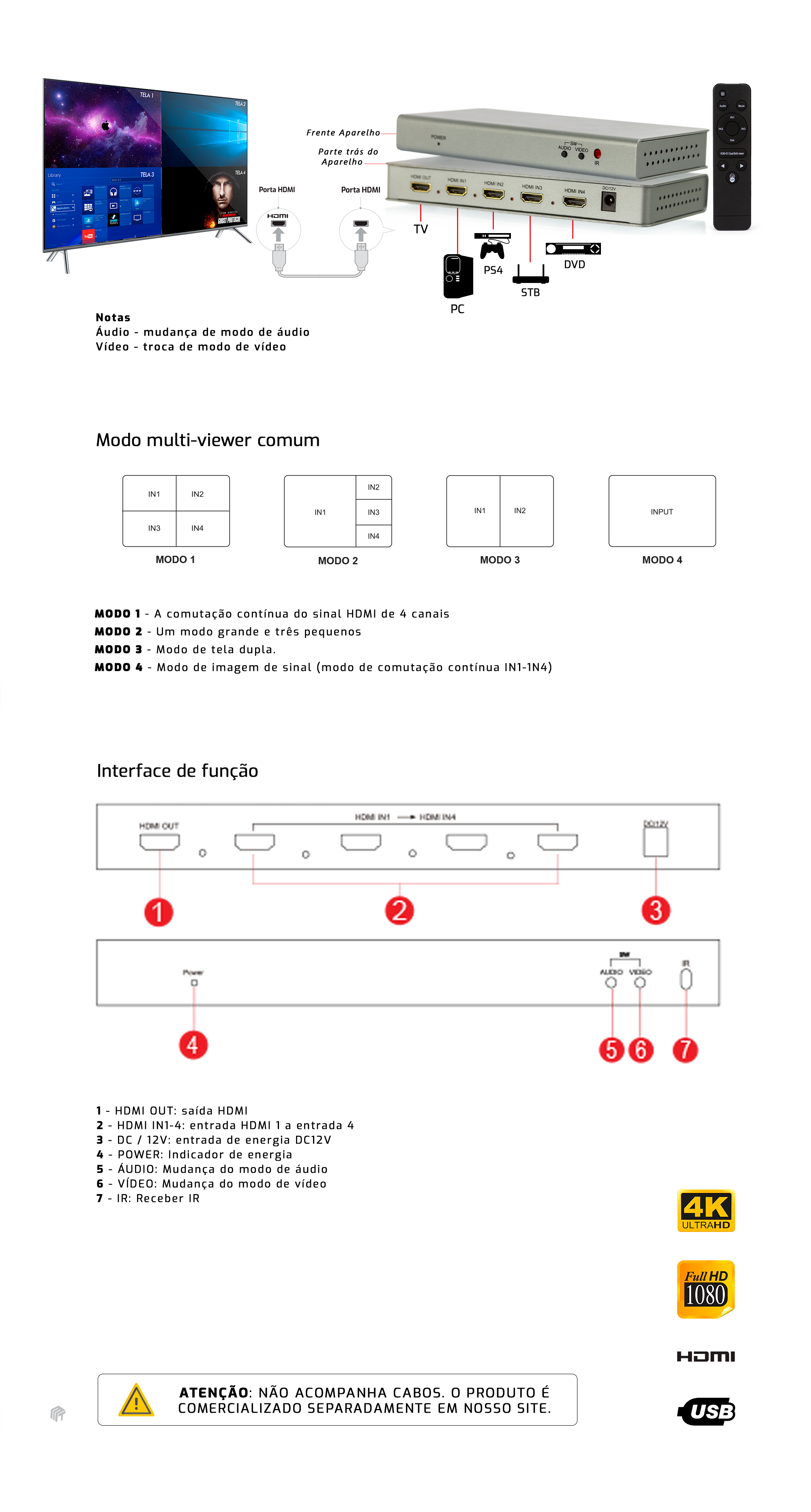 Multi-Viewer Switch HDMI 4x1