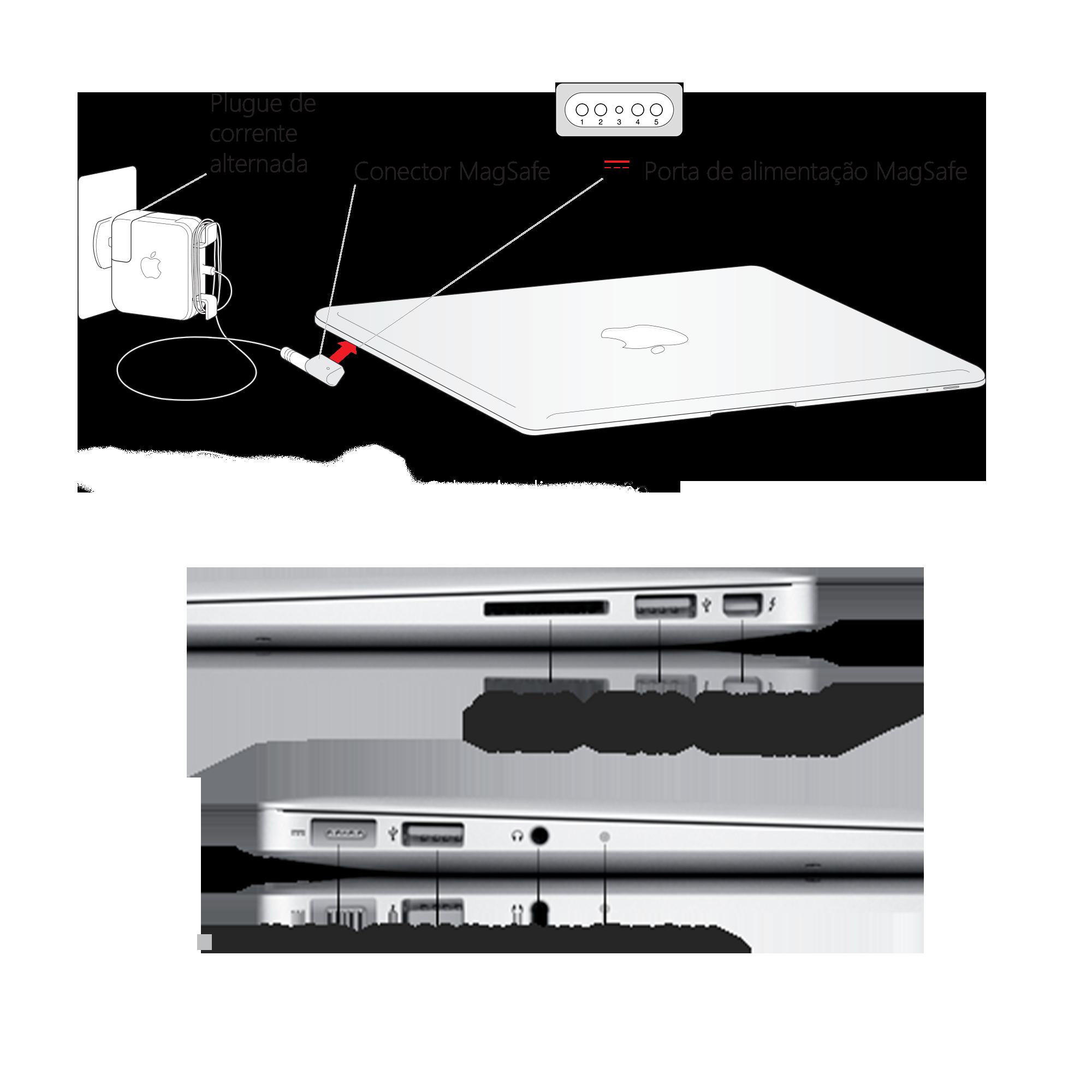 Carregador MacBook Air 45W
