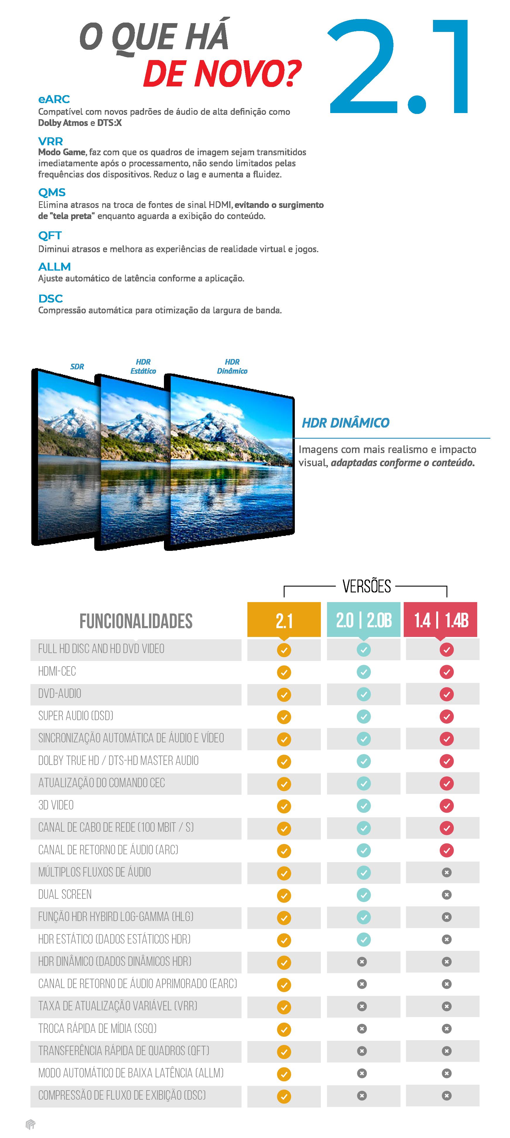 CABO HDMI 8K 2.1 3 METROS