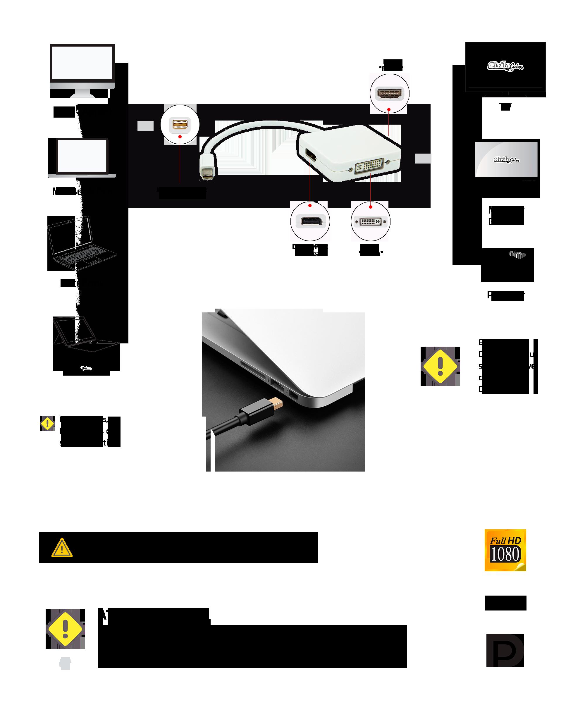 Adaptador Mini DisplayPort 3 EM 1 DVI HDMI DisplayPort