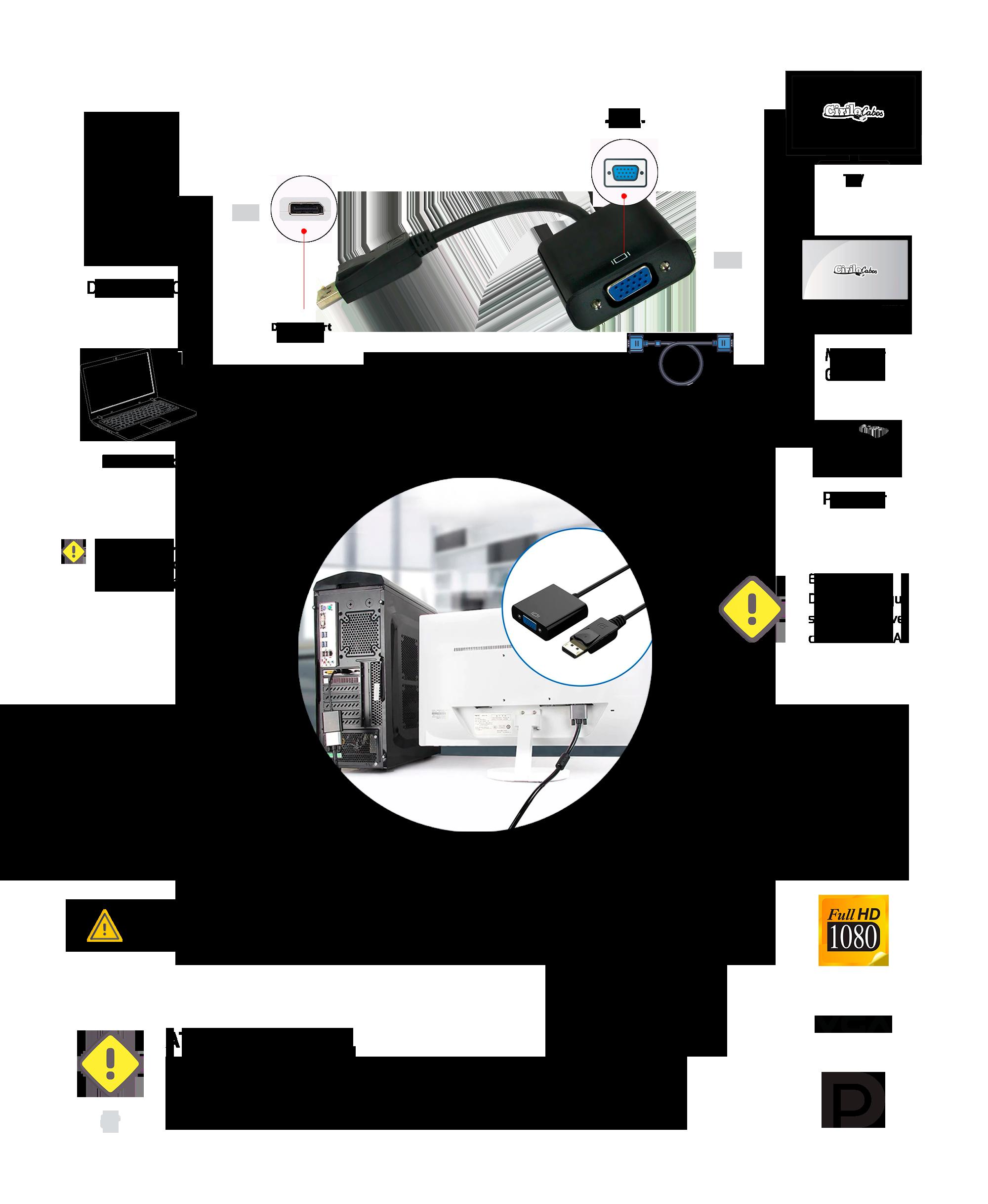 Adaptador Displayport para VGA