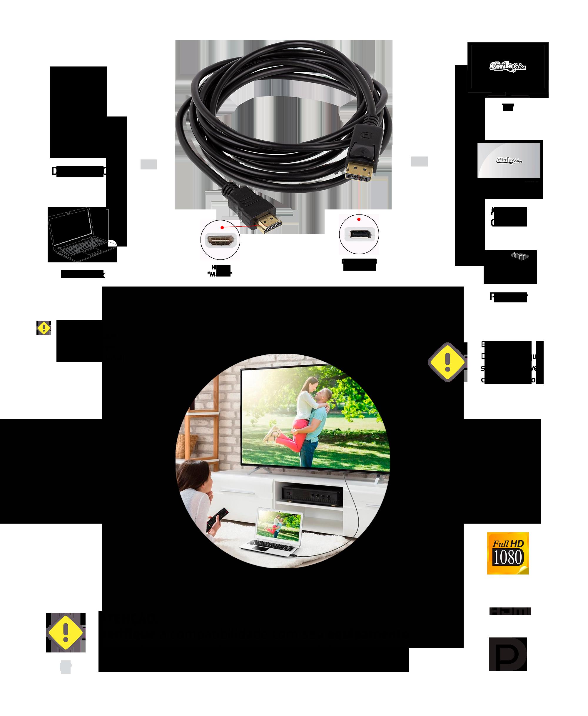 Cabo Adaptador Displayport para HDMI