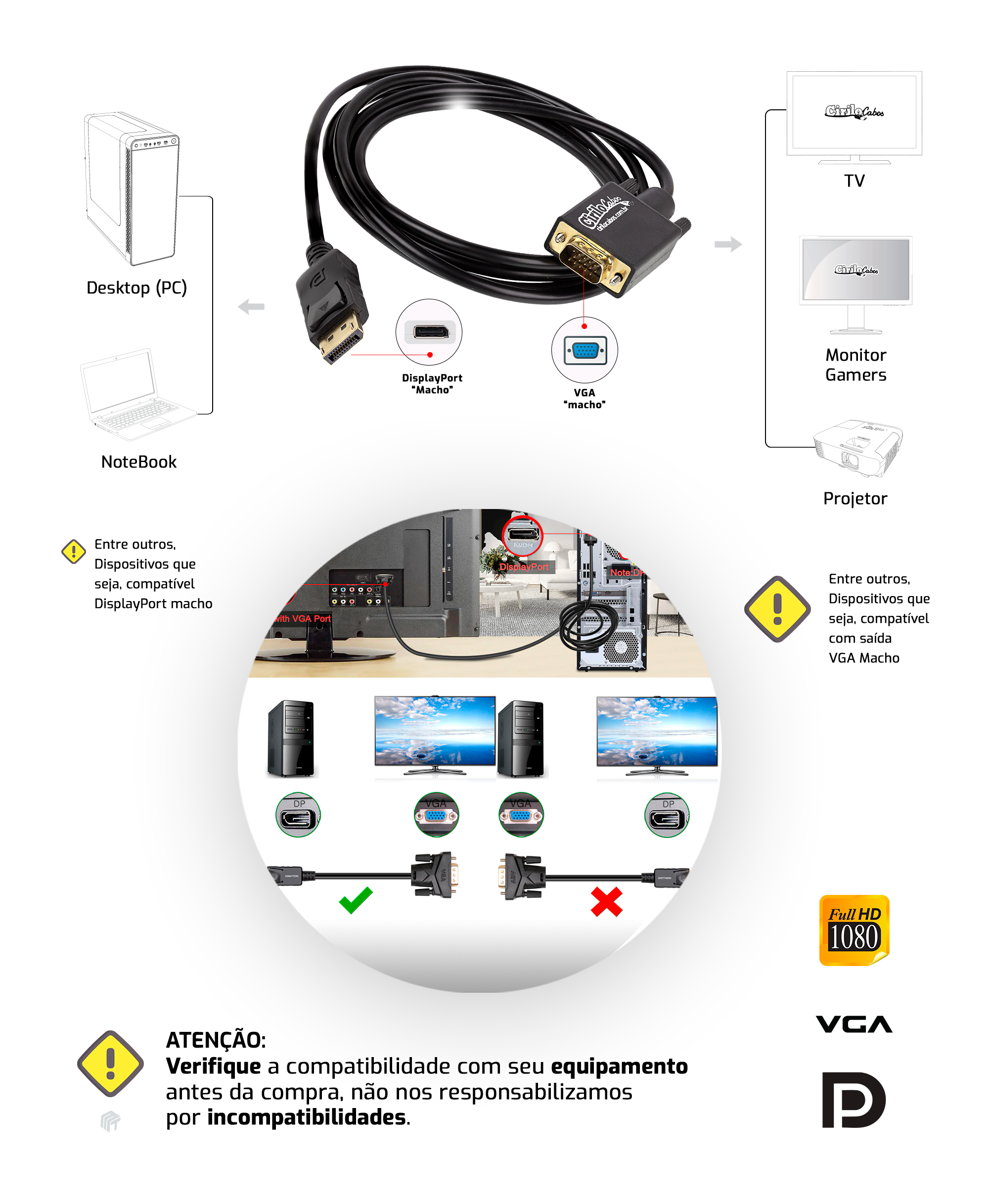 Cabo Adaptador Displayport para VGA Macho